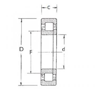 95 mm x 200 mm x 67 mm  FBJ NUP2319 cylindrical roller bearings